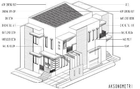 Aksonometri & Perspektif 3 Dimensi : merupakan gambar skematik ...